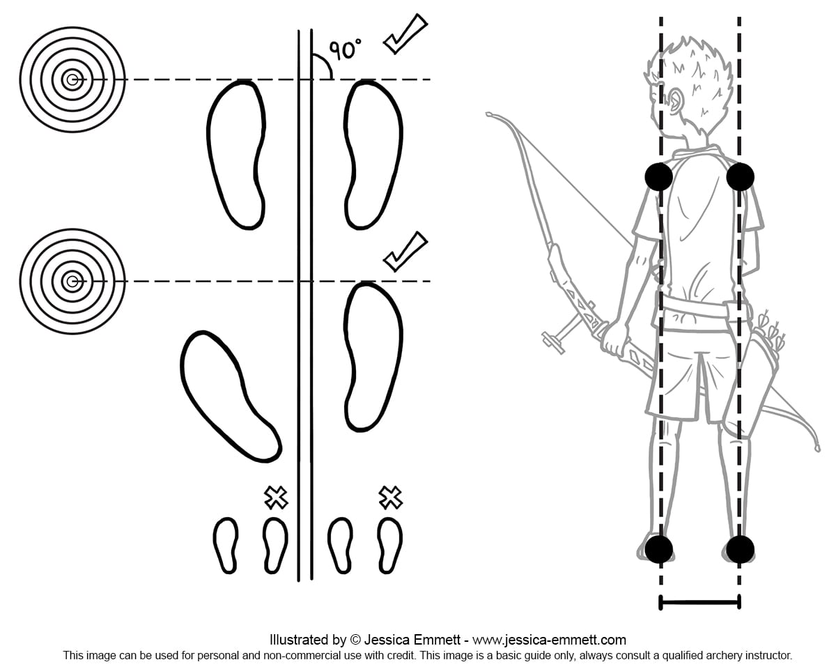 archery beginners recurve diagrams