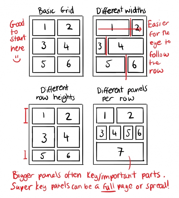 Comic Basics - 6 - Panel Layout