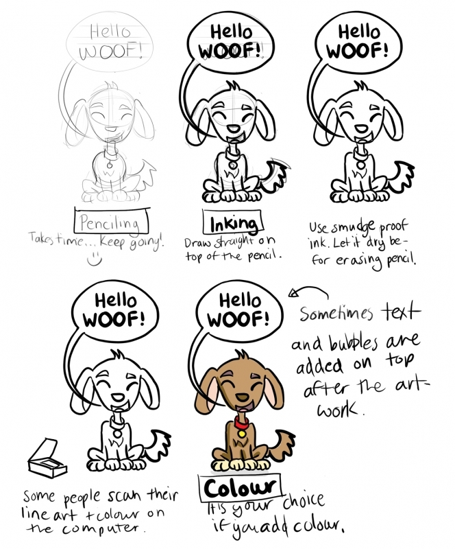 Comic Basics - 12 - Artwork